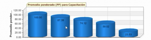 SAP S/4 vs. Oracle EBS vs. Dynamics 365 for Operations (AX) vs. QAD vs. Epicor - Publicamos grabación del webinar grabado el día 07/11/2018
